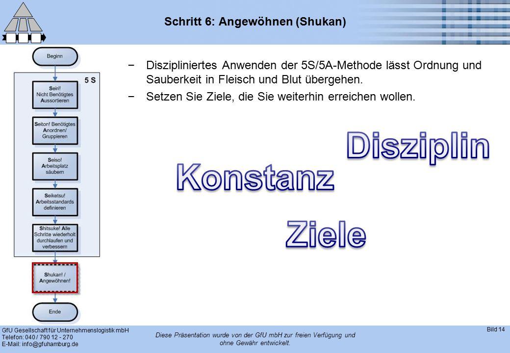 GfU Gesellschaft für Unternehmenslogistik mbH Telefon: 040 / 790 12 - 270 E-Mail: info@gfuhamburg.de Bild 14 Diese Präsentation wurde von der GfU mbH zur freien Verfügung und ohne Gewähr entwickelt.