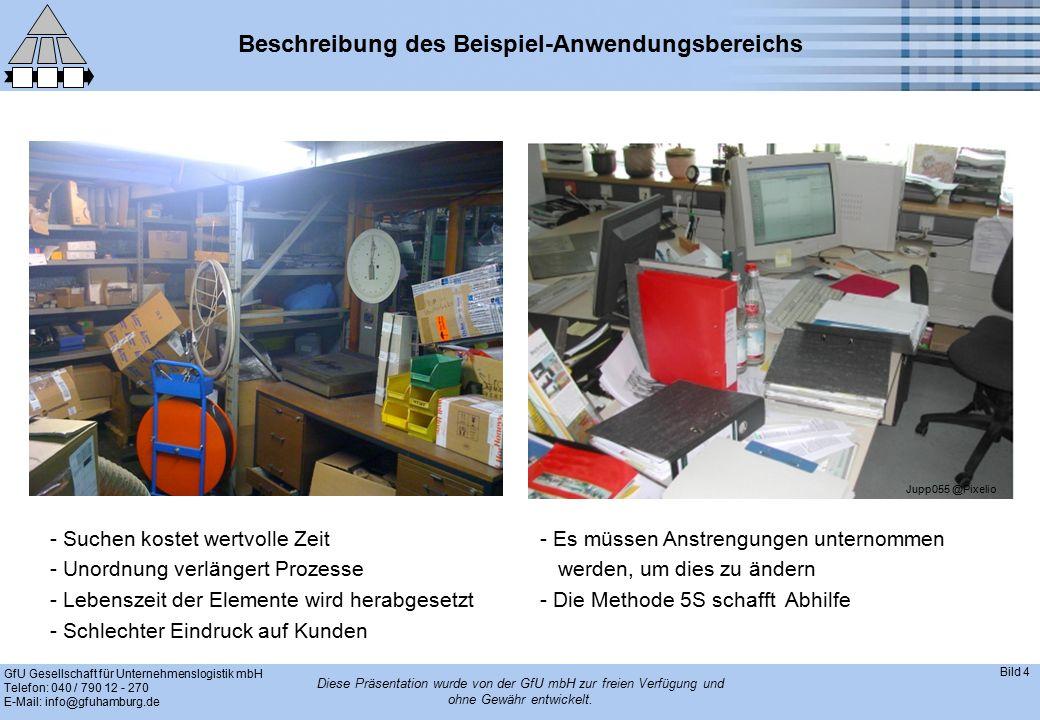 GfU Gesellschaft für Unternehmenslogistik mbH Telefon: 040 / 790 12 - 270 E-Mail: info@gfuhamburg.de Bild 4 Diese Präsentation wurde von der GfU mbH zur freien Verfügung und ohne Gewähr entwickelt.