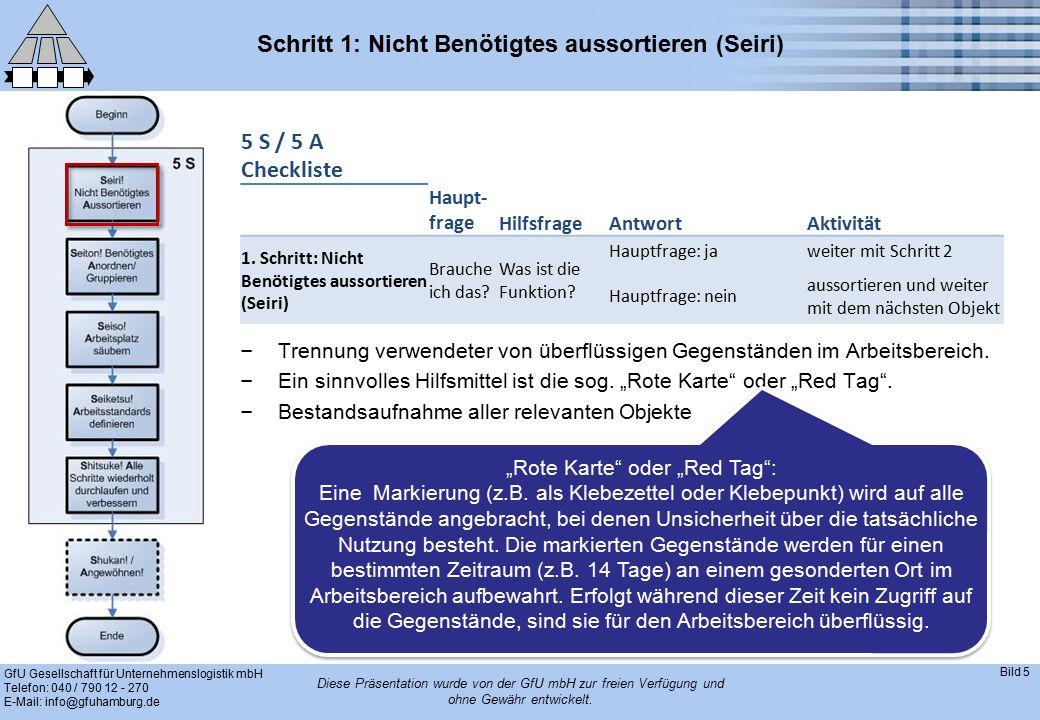 GfU Gesellschaft für Unternehmenslogistik mbH Telefon: 040 / 790 12 - 270 E-Mail: info@gfuhamburg.de Bild 5 Diese Präsentation wurde von der GfU mbH zur freien Verfügung und ohne Gewähr entwickelt.