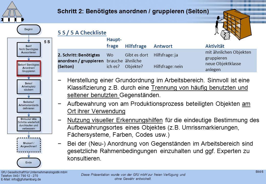 GfU Gesellschaft für Unternehmenslogistik mbH Telefon: 040 / 790 12 - 270 E-Mail: info@gfuhamburg.de Bild 6 Diese Präsentation wurde von der GfU mbH zur freien Verfügung und ohne Gewähr entwickelt.