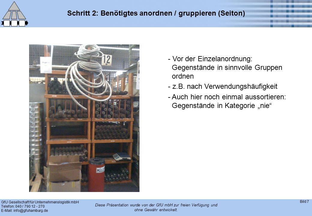 GfU Gesellschaft für Unternehmenslogistik mbH Telefon: 040 / 790 12 - 270 E-Mail: info@gfuhamburg.de Bild 7 Diese Präsentation wurde von der GfU mbH zur freien Verfügung und ohne Gewähr entwickelt.