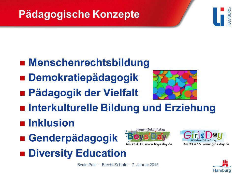 Pädagogische Konzepte Menschenrechtsbildung Demokratiepädagogik Pädagogik der Vielfalt Interkulturelle Bildung und Erziehung Inklusion Genderpädagogik Diversity Education Beate Proll – Brecht-Schule – 7.