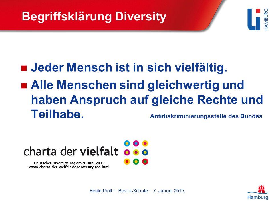 Begriffsklärung Diversity Jeder Mensch ist in sich vielfältig.