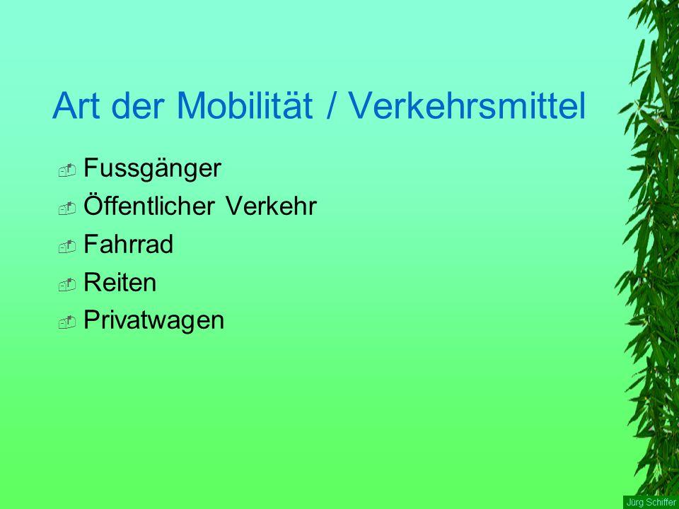 Art der Mobilität / Verkehrsmittel  Fussgänger  Öffentlicher Verkehr  Fahrrad  Reiten  Privatwagen