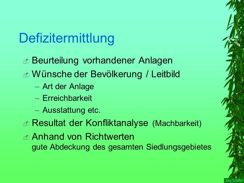 Defizitermittlung  Beurteilung vorhandener Anlagen  Wünsche der Bevölkerung / Leitbild –Art der Anlage –Erreichbarkeit –Ausstattung etc.  Resultat