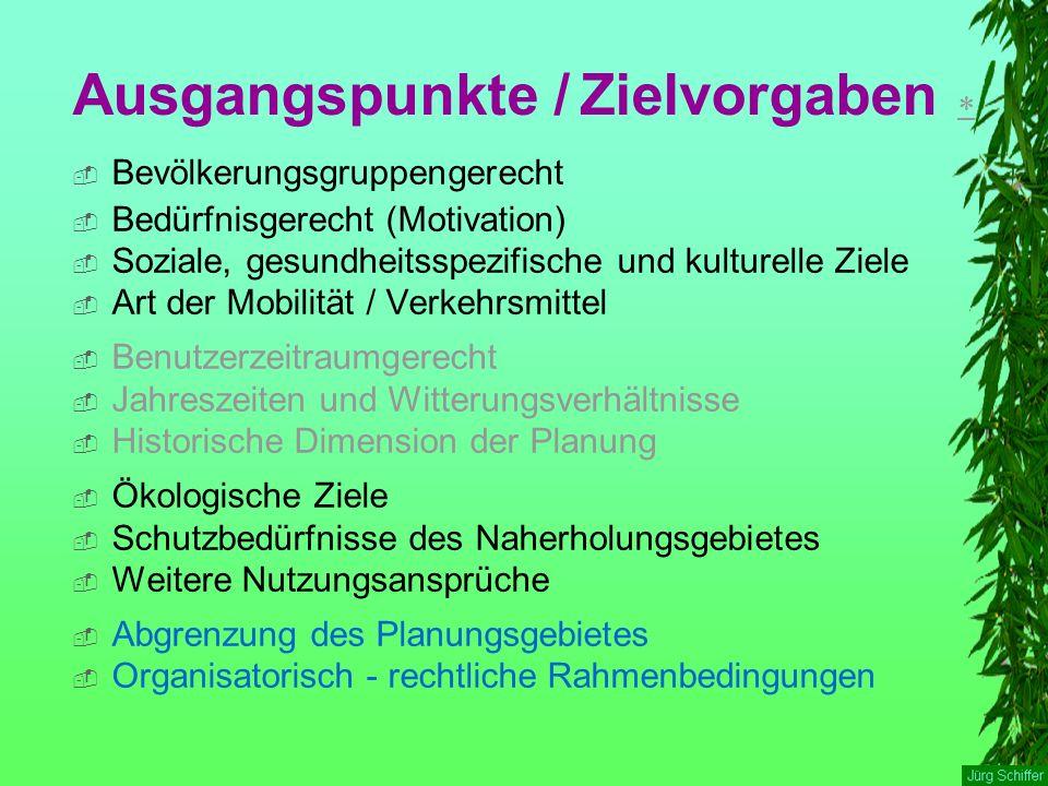 Ausgangspunkte / Zielvorgaben    Bevölkerungsgruppengerecht  Bedürfnisgerecht (Motivation)  Soziale, gesundheitsspezifische und kulturelle Ziele
