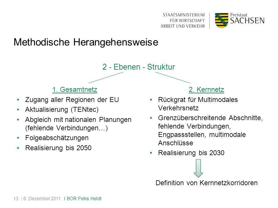 1. Gesamtnetz Zugang aller Regionen der EU Aktualisierung (TENtec) Abgleich mit nationalen Planungen (fehlende Verbindungen…) Folgeabschätzungen Reali
