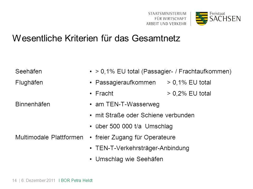 Wesentliche Kriterien für das Gesamtnetz Seehäfen > 0,1% EU total (Passagier- / Frachtaufkommen) Flughäfen Passagieraufkommen> 0,1% EU total Fracht > 0,2% EU total Binnenhäfen am TEN-T-Wasserweg mit Straße oder Schiene verbunden über 500 000 t/a Umschlag Multimodale Plattformen freier Zugang für Operateure TEN-T-Verkehrsträger-Anbindung Umschlag wie Seehäfen | 6.