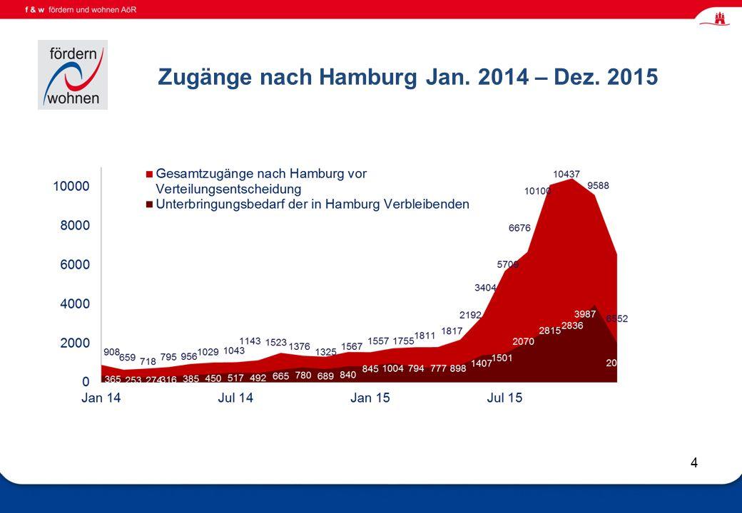 Wohnen und Eingliederungshilfe Zugänge nach Hamburg Jan. 2014 – Dez. 2015 4