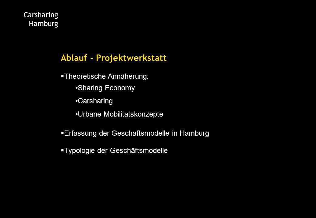 Carsharing Hamburg Ablauf - Projektwerkstatt  Theoretische Annäherung: Sharing Economy Carsharing Urbane Mobilitätskonzepte  Erfassung der Geschäftsmodelle in Hamburg  Typologie der Geschäftsmodelle