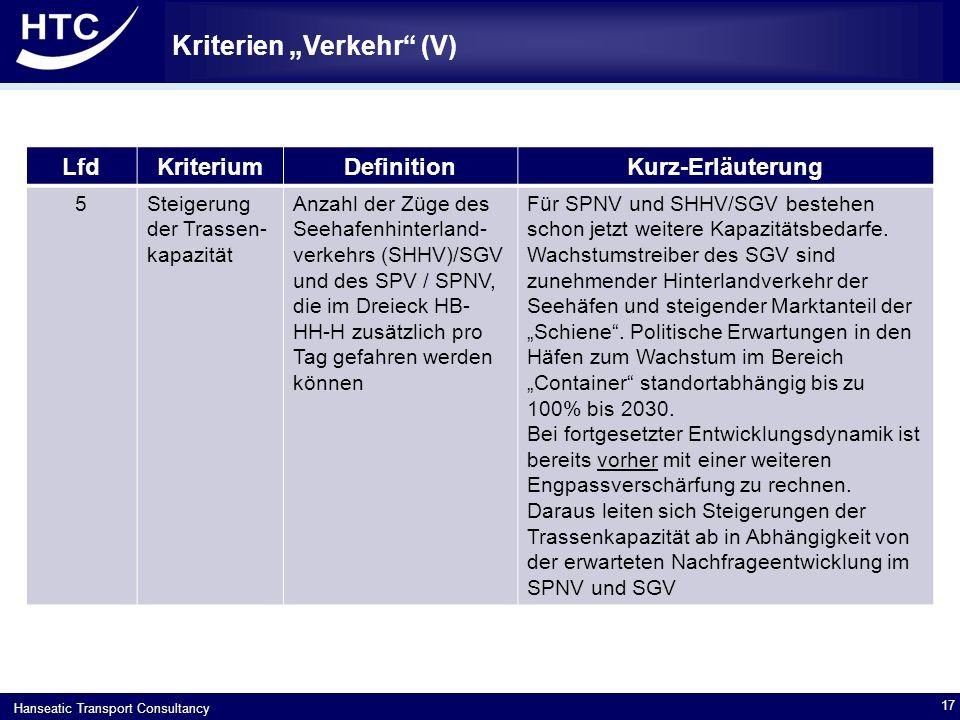 """Hanseatic Transport Consultancy Kriterien """"Verkehr (V) 17 LfdKriteriumDefinitionKurz-Erläuterung 5Steigerung der Trassen- kapazität Anzahl der Züge des Seehafenhinterland- verkehrs (SHHV)/SGV und des SPV / SPNV, die im Dreieck HB- HH-H zusätzlich pro Tag gefahren werden können Für SPNV und SHHV/SGV bestehen schon jetzt weitere Kapazitätsbedarfe."""