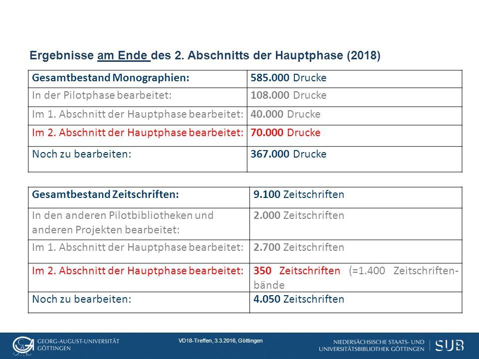 VD18-Treffen, 3.3.2016, Göttingen Ergebnisse am Ende des 2.