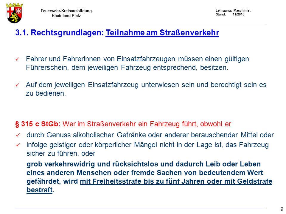 Feuerwehr-Kreisausbildung Rheinland-Pfalz Lehrgang: Maschinist Stand: 11/2015 3.3 Fahrberechtigungsverordnung 20 Feuerwehrführerschein / Fahrberechtigungsverordnung RLP Diese Verordnung gilt für die Erteilung von Fahrberechtigung zum Führen von Einsatzfahrzeugen mit einer zulässigen Gesamtmasse von mehr als 3,5 t bis 4,75 t und von mehr als 4,75 t bis 7,5 t an Angehörige der Freiwilligen Feuerwehren, der nach Landesrecht anerkannten Rettungsdienste und der technischen Hilfsdienste nach §2 Abs.