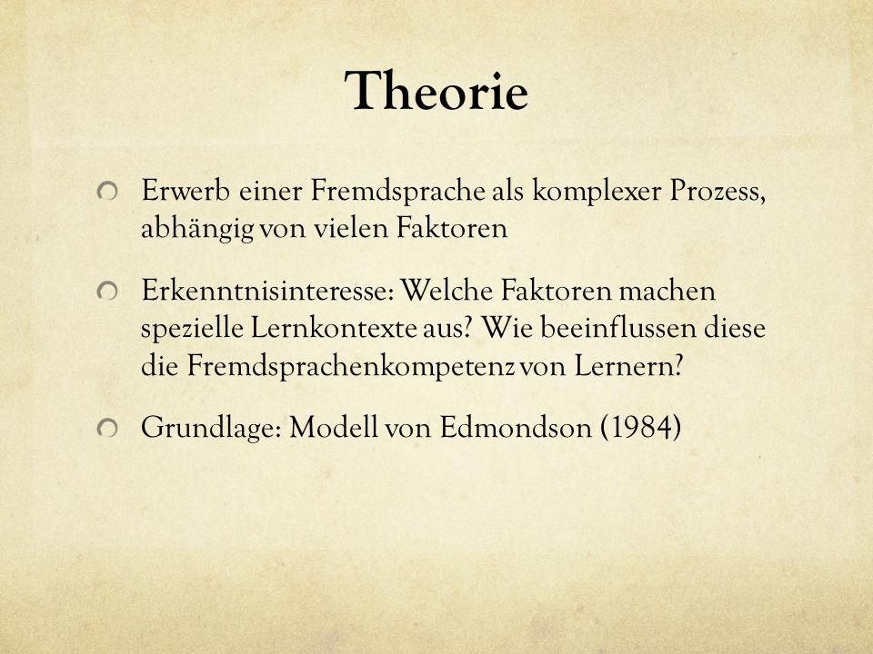 Theorie Erwerb einer Fremdsprache als komplexer Prozess, abhängig von vielen Faktoren Erkenntnisinteresse: Welche Faktoren machen spezielle Lernkontexte aus.
