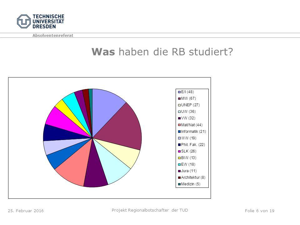 Absolventenreferat Projekt Regionalbotschafter der TUD Folie 6 von 19 Was haben die RB studiert.