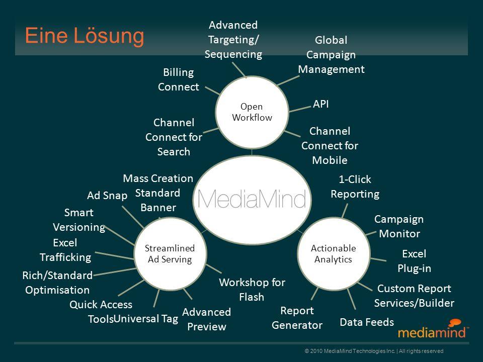 © 2010 MediaMind Technologies Inc. | All rights reserved Begriffe / Limitierungen