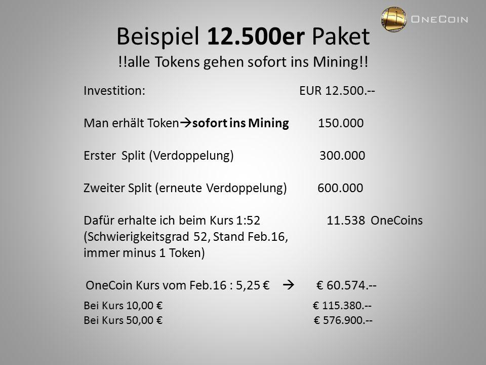 Beispiel 12.500er Paket !!alle Tokens gehen sofort ins Mining!.