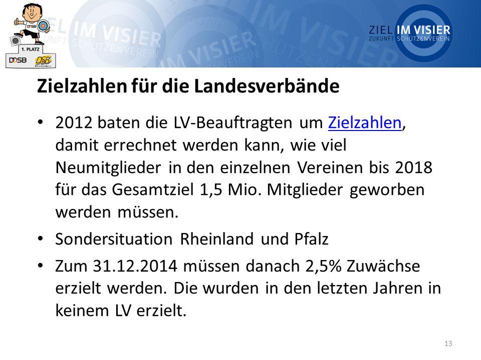 13 Zielzahlen für die Landesverbände 2012 baten die LV-Beauftragten um Zielzahlen, damit errechnet werden kann, wie viel Neumitglieder in den einzelnen Vereinen bis 2018 für das Gesamtziel 1,5 Mio.
