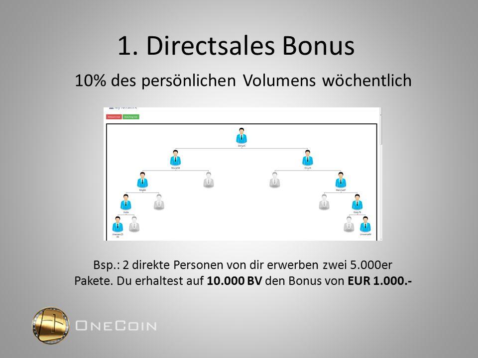 1. Directsales Bonus 10% des persönlichen Volumens wöchentlich Bsp.: 2 direkte Personen von dir erwerben zwei 5.000er Pakete. Du erhaltest auf 10.000