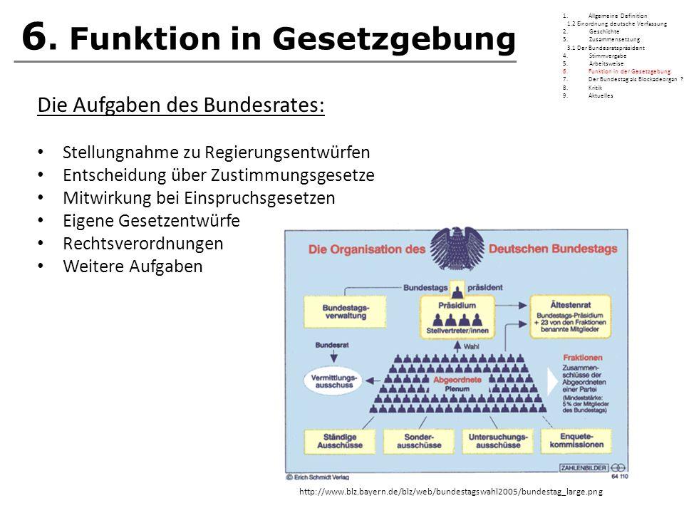 6. Funktion in Gesetzgebung Die Aufgaben des Bundesrates: Stellungnahme zu Regierungsentwürfen Entscheidung über Zustimmungsgesetze Mitwirkung bei Ein