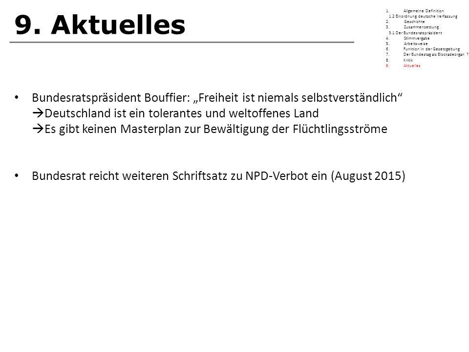 1.Allgemeine Definition 1.2 Einordnung deutsche Verfassung 2. Geschichte 3. Zusammensetzung 3.1 Der Bundesratspräsident 4. Stimmvergabe 5. Arbeitsweis