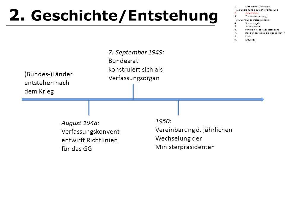 2. Geschichte/Entstehung 1.Allgemeine Definition 1.2 Einordnung deutsche Verfassung 2. Geschichte 3. Zusammensetzung 3.1 Der Bundesratspräsident 4. St