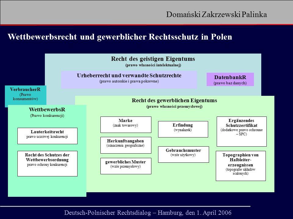 Domański Zakrzewski Palinka Wettbewerbsrecht und gewerblicher Rechtsschutz in Polen II.