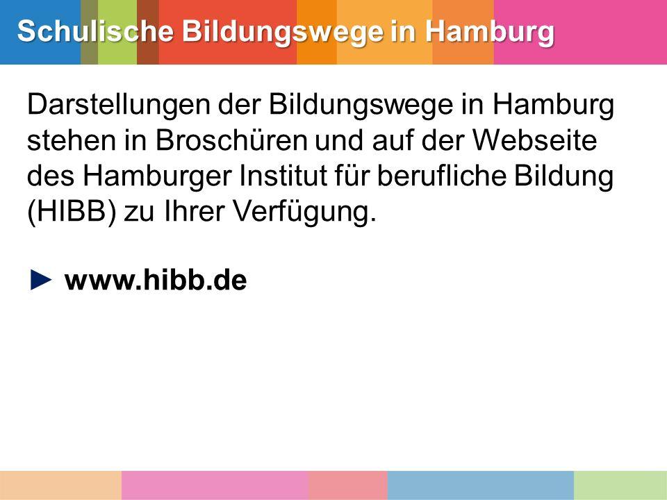 Schulische Bildungswege in Hamburg Darstellungen der Bildungswege in Hamburg stehen in Broschüren und auf der Webseite des Hamburger Institut für berufliche Bildung (HIBB) zu Ihrer Verfügung.