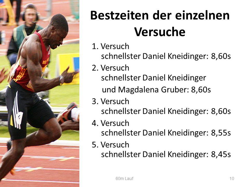 Bestzeiten der einzelnen Versuche 1. Versuch schnellster Daniel Kneidinger: 8,60s 2.