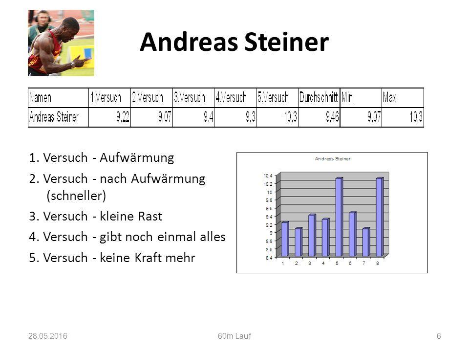 Andreas Steiner 1. Versuch - Aufwärmung 2. Versuch - nach Aufwärmung (schneller) 3.