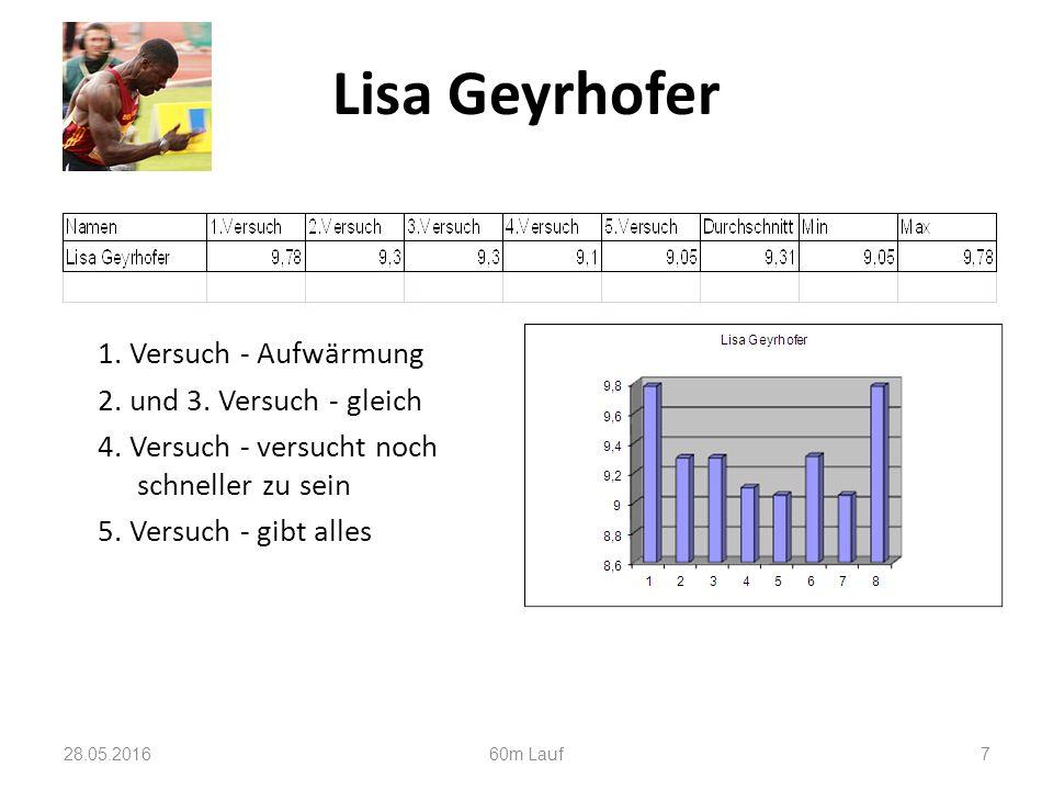 Lisa Geyrhofer 1. Versuch - Aufwärmung 2. und 3.