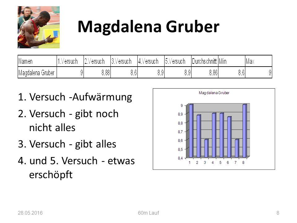 Magdalena Gruber 1. Versuch -Aufwärmung 2. Versuch - gibt noch nicht alles 3.