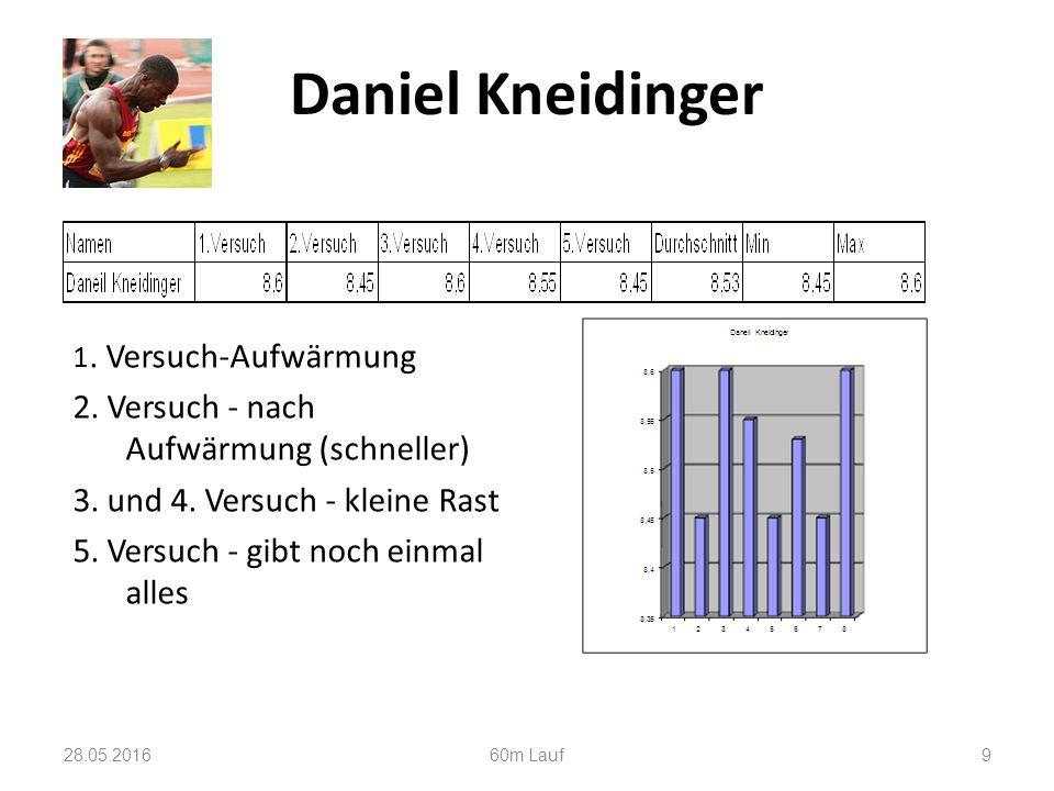 Daniel Kneidinger 1. Versuch-Aufwärmung 2. Versuch - nach Aufwärmung (schneller) 3.