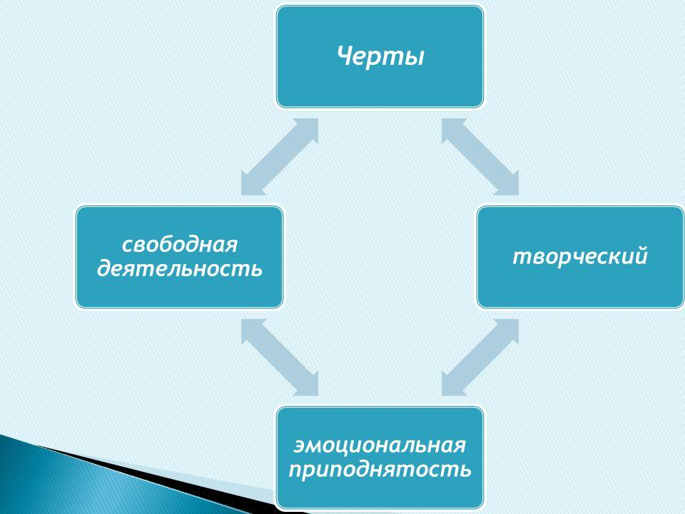  «При практической цели на начальной стадии следует отводить шесть, а если возможно, семь-восемь часов в неделю.