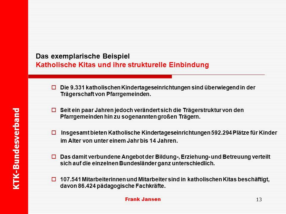 Frank Jansen KTK-Bundesverband Das exemplarische Beispiel Katholische Kitas und ihre strukturelle Einbindung 12