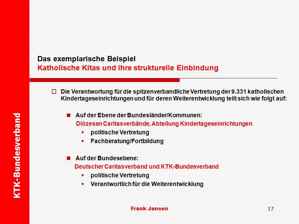 Differenz zwischen 2006 und 2013 20062007200820092010201120122013Anzahlin % Tätige Personen insgesamt in Tageeinrichtungen der katholischen Kirche/Caritas Deutschland84.05884.50587.87590.69694.37498.053101.862107.54123.48327,9 Westdeutschland81.61982.10485.50688.28191.75995.38499.029104.61923.00028,2 Ostdeutschland mit BE2.4392.4012.3692.4152.6152.6692.8332.92248319,8 Nur pädagogisches Personal ohne Leitung, Verwaltung und Hauswirtschaft Deutschland67.00067.84470.88873.27276.46078.22581.33486.42419.42429,0 Westdeutschland65.19366.03969.06671.40174.43776.16879.13584.14718.95429,1 Ostdeutschland mit BE1.8071.8051.8221.8712.0232.0572.1992.27747026,0 Schleswig-Holstein142241230239243257268295153107,7 Hamburg278279403458340335 3648630,9 Niedersachsen4.2324.3334.7514.8234.9385.2355.2465.4221.19028,1 Bremen1031241211281381511461787572,8 Nordrhein-Westfalen20.05019.67720.59520.87521.55621.58422.36722.9972.94714,7 Hessen3.8303.8853.8834.0924.1744.2074.3654.78695625,0 Rheinland-Pfalz6.0436.0336.4886.2956.8307.0047.0547.5841.54125,5 Baden-Württemberg12.21712.13212.42912.84213.64914.05414.70216.1003.88331,8 Bayern16.43417.41518.25019.70420.61121.27822.53224.1007.66646,6 Saarland1.8641.9201.9161.9451.9582.0632.1202.32145724,5 Berlin44545346848850652256755511024,7 Brandenburg95108991121241161421455052,6 Mecklenburg- Vorpommern150161163171172178190 4026,7 Sachsen307330345358415390411 10433,9 Sachsen-Anhalt278232230225257266265302248,6 Thüringen532521517 54958562467414226,7 Tätige Personen in Tageseinrichtungen der katholischen Kirche/Caritas nach Ländern 2006 bis 2013 16