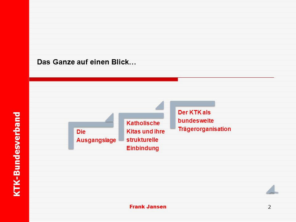 Kindertageseinrichtungen aus der Perspektive von Trägern Frank Jansen KTK-Bundesverband 1