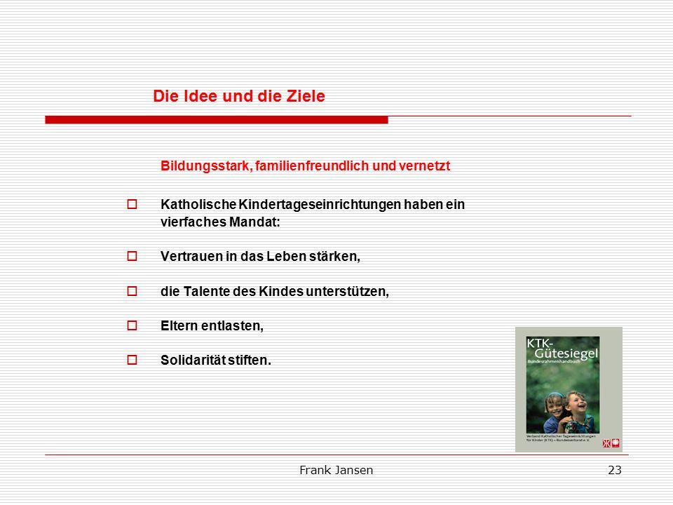 Inhaltliche Schwerpunkte am Beispiel des Qualitätsmanagementsystems KTK-Gütesiegels Frank Jansen22