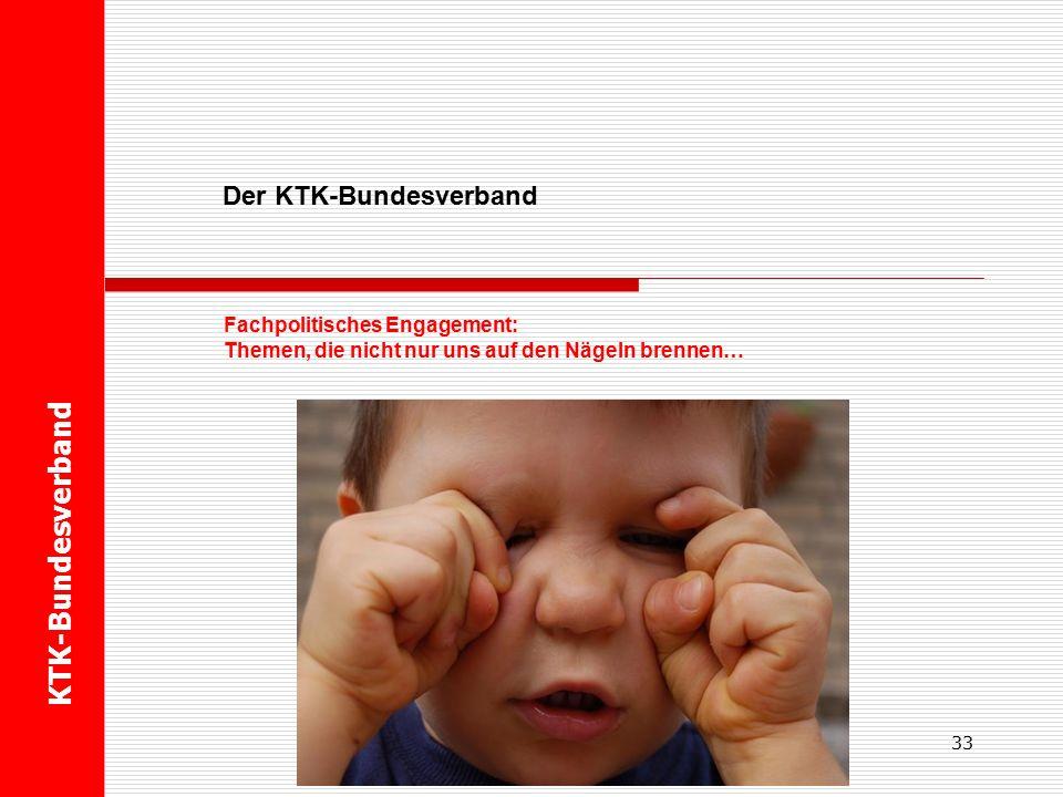 Frank Jansen32 U Der KTK-Bundesverband Fachpolitisches Engagement KTK-Bundesverband Der KTK-Bundesverband vertritt die Interessen seiner Mitgliedseinrichtungen unter anderem  innerhalb der Deutschen Bischofskonferenz,  im Deutschen Caritasverband,  in verschiedenen Bundesministerien.