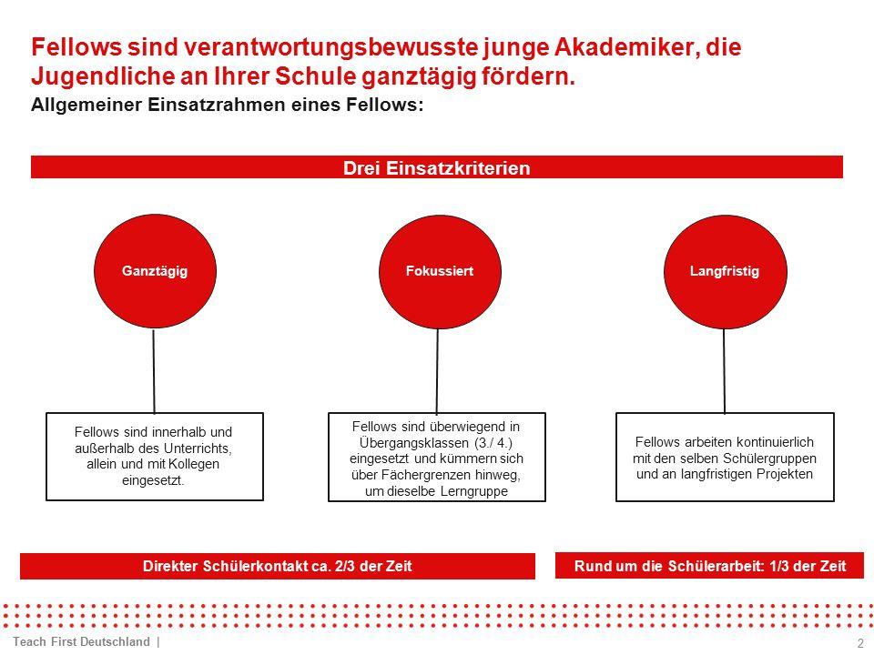 Teach First Deutschland | Co-Finanzierung eines Fellows über BuT-Mittel Aufteilung der Gehaltskosten zwischen Schulen und Träger 3 Gehaltskosten eines Fellows pro Jahr ̴ € 24.000,-- (Arbeitnehmerbrutto) 1/3 der Kosten aus Kompetenz Plus Mitteln 1/3 der Kosten über den Träger im Ganztag 1/3 der Kosten über BuT- Mittel Die Schule beantragt BuT- Mittel für die SuS und überweist diese an den Träger Die Schule wandelt Kompetenz Plus Mittel um und überweist diese Mittel an den Träger Der Träger zahlt das Gehalt und stellt der Schule eine Anteilige Rechnung Re-Finanzierung der Gehaltskosten über BuT – und Kompetenz Plus mittel Vorfinanzierung der Gehaltskosten und Anstellung der Fellows durch den Träger