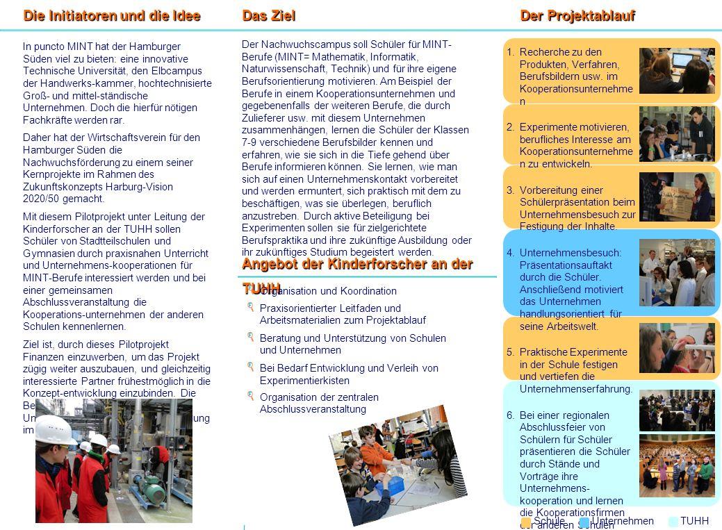 1.Recherche zu den Produkten, Verfahren, Berufsbildern usw. im Kooperationsunternehme n 2.Experimente motivieren, berufliches Interesse am Kooperation