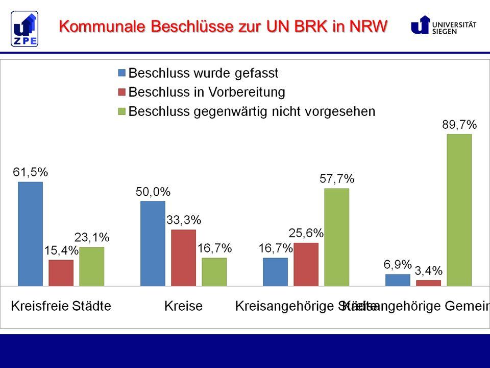 Kommunale Beschlüsse zur UN BRK in NRW