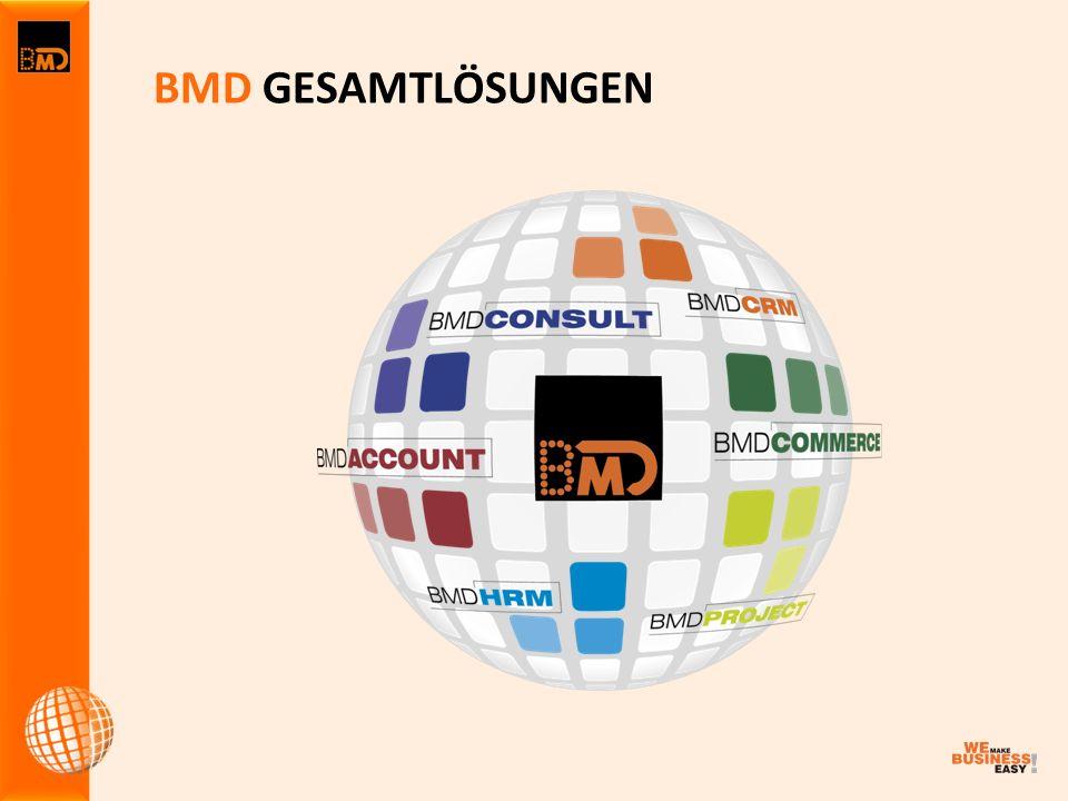 Integrierte Planung mit BMD Plan-G&V Umsatz - Material- bzw.