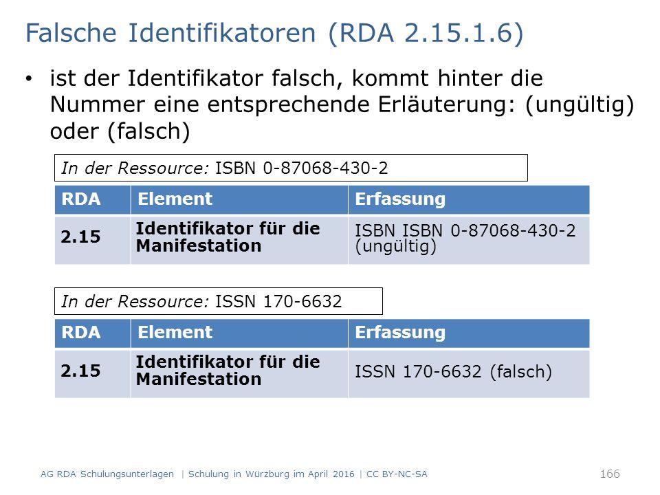 Falsche Identifikatoren (RDA 2.15.1.6) ist der Identifikator falsch, kommt hinter die Nummer eine entsprechende Erläuterung: (ungültig) oder (falsch) RDAElementErfassung 2.15 Identifikator für die Manifestation ISBN ISBN 0-87068-430-2 (ungültig) In der Ressource: ISBN 0-87068-430-2 RDAElementErfassung 2.15 Identifikator für die Manifestation ISSN 170-6632 (falsch) In der Ressource: ISSN 170-6632 166 AG RDA Schulungsunterlagen | Schulung in Würzburg im April 2016 | CC BY-NC-SA