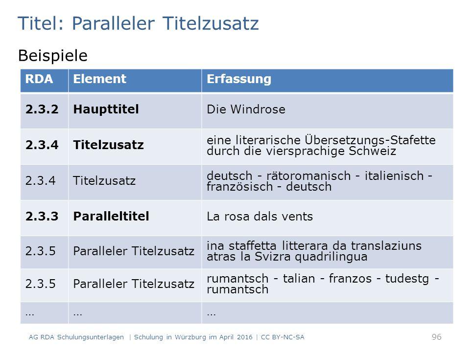 Titel: Paralleler Titelzusatz Beispiele RDAElementErfassung 2.3.2HaupttitelDie Windrose 2.3.4Titelzusatz eine literarische Übersetzungs-Stafette durch die viersprachige Schweiz 2.3.4Titelzusatz deutsch - rätoromanisch - italienisch - französisch - deutsch 2.3.3ParalleltitelLa rosa dals vents 2.3.5Paralleler Titelzusatz ina staffetta litterara da translaziuns atras la Svizra quadrilingua 2.3.5Paralleler Titelzusatz rumantsch - talian - franzos - tudestg - rumantsch ……… 96 AG RDA Schulungsunterlagen | Schulung in Würzburg im April 2016 | CC BY-NC-SA