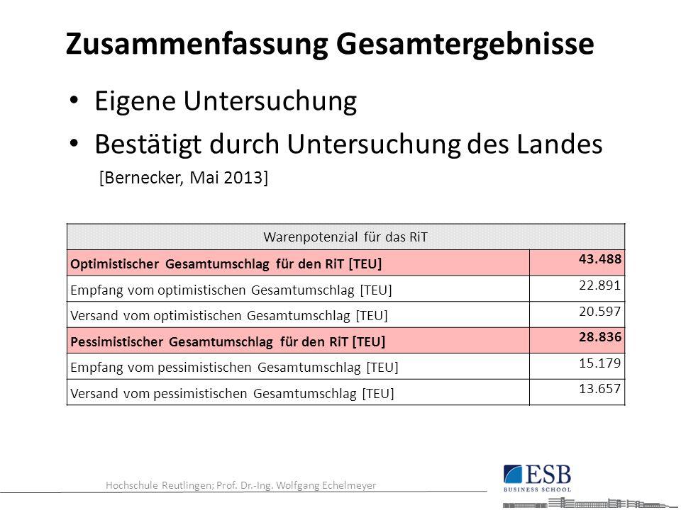 Hochschule Reutlingen; Prof.Dr.-Ing.