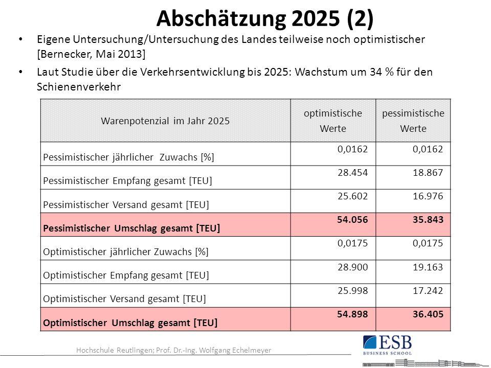 Hochschule Reutlingen; Prof. Dr.-Ing.