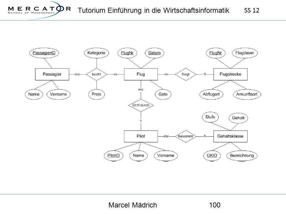 Tutorium Einführung in die Wirtschaftsinformatik SS 12 Marcel Mädrich100