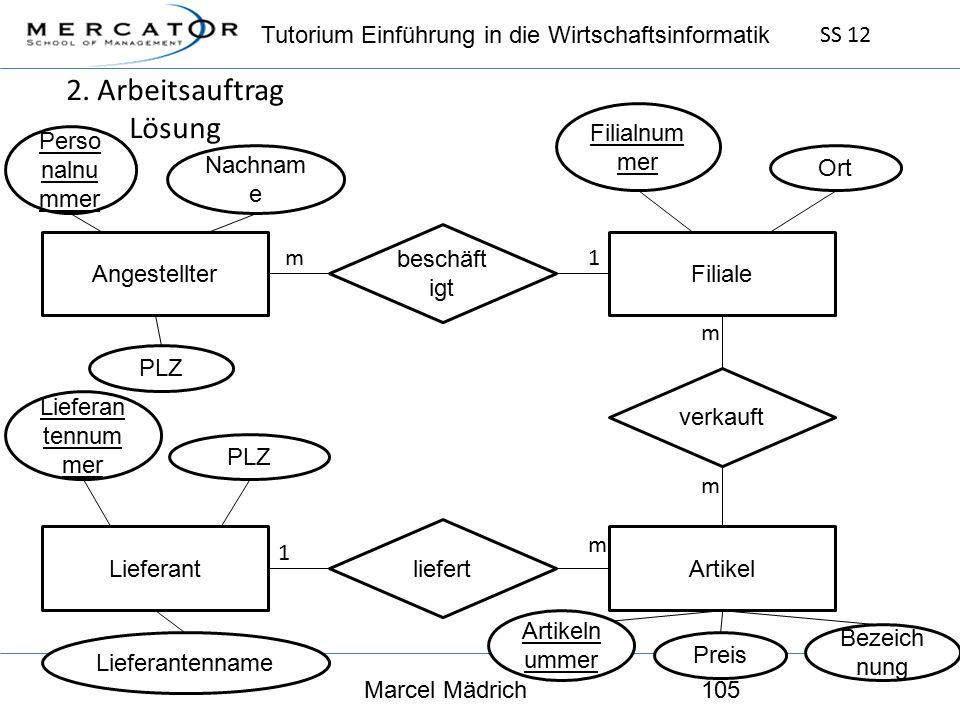 Tutorium Einführung in die Wirtschaftsinformatik SS 12 Marcel Mädrich105 2.