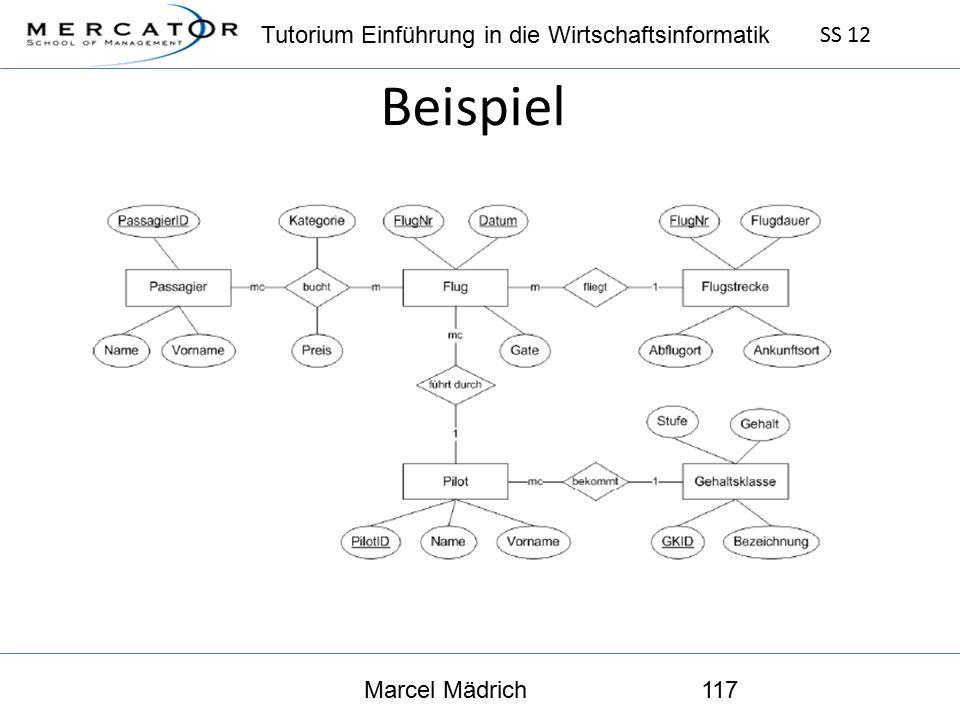 Tutorium Einführung in die Wirtschaftsinformatik SS 12 Marcel Mädrich117 Beispiel